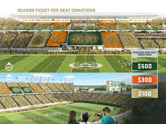 """CSU is using a point system to determine the order in which fans get to select seats in the stadium. While point totals will determine the order in which fans can select their seats, per-seat """"donations"""" are required for the most desirable locations."""