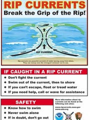 Hurricane Cristobal is bringing strong rip currents to the Jersey Shore today and Thursday.
