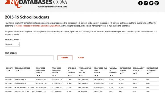 Roc Database
