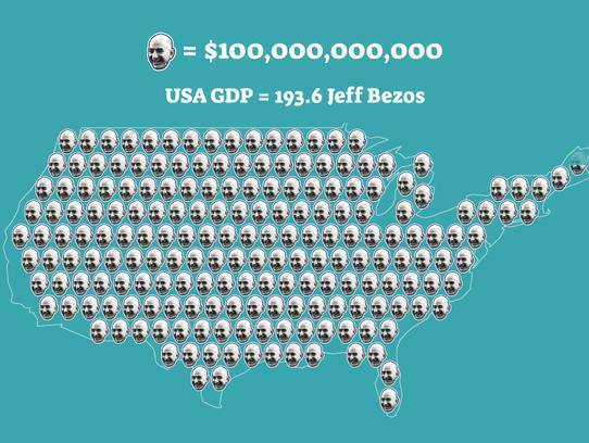 A comparison of the wealth of a centi-billionaire like