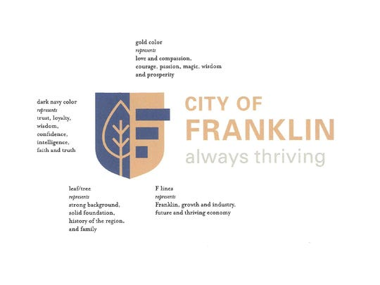 Greg Zychowicz, who does freelance design work as part of the Zychowicz Design Agency, created a new logo for free for Franklin. Here, the various elements of the current submission are explained.