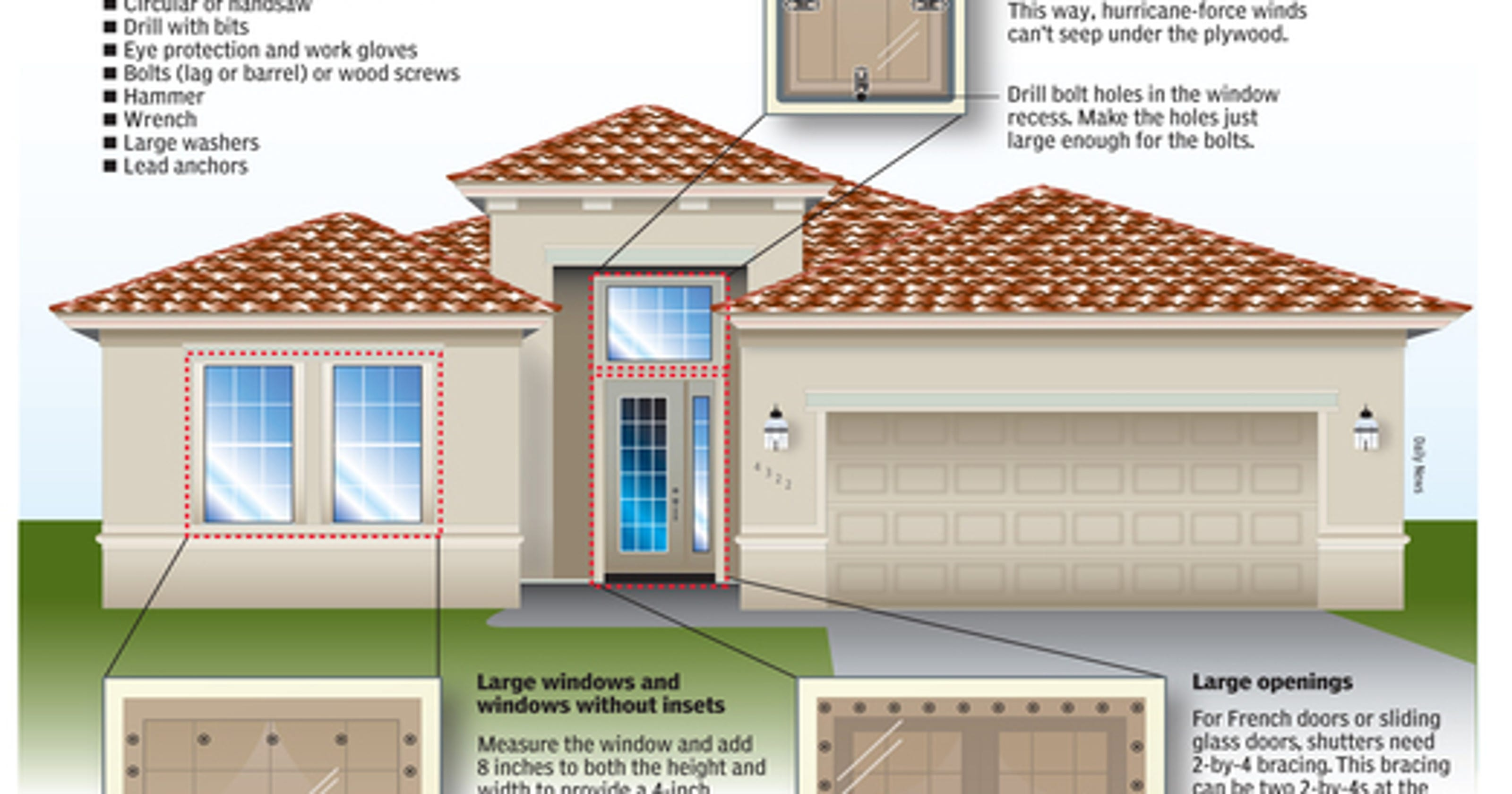 Hurricane Guide Protecting Your Windows The Various Ways