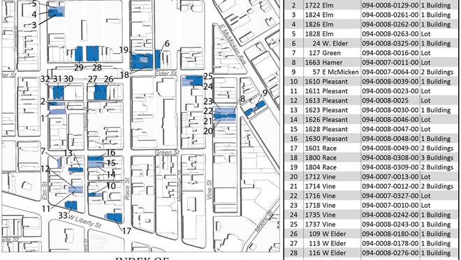 Index of city-owned properties in preferred development agreement between city of Cincinnati and 3CDC