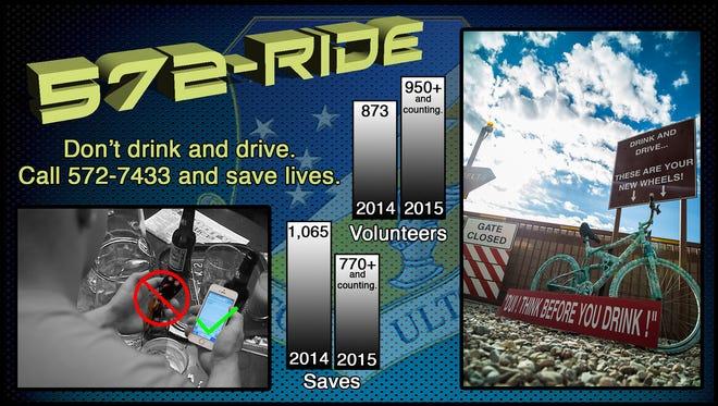 572-RIDE infographic