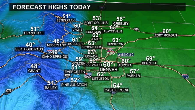 Local highs for today.