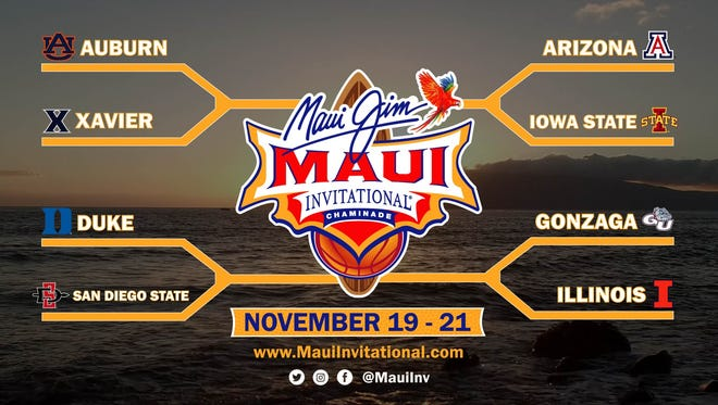 Here are the pairings for the Nov. 19-21 Maui Invitational