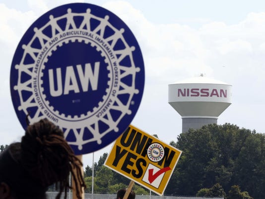 UAW_signs