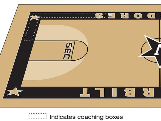Diagram of Memorial Gym, with dotted lines showing the new head coaching boxes for the 2015-16 season.