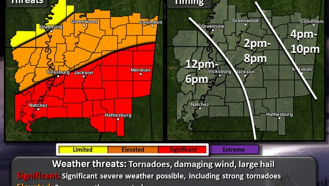 NWS maps of estimated times and threats of Tuesday's weather.
