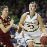 State college basketball roundup: No. 2 Notre Dame wins ACC again, IU women set record