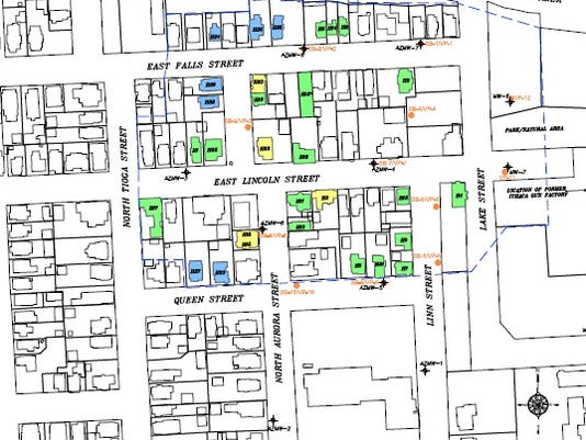 ITH Fall Creek neighborhood  homes tested