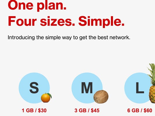 New Verizon plans - good for consumers?