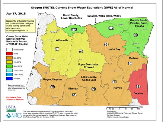 Snowpack is much better in northern Oregon, compared