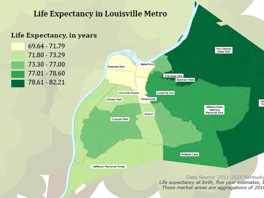Life expectancy in Louisville, per the 2017 Louisville health equity report