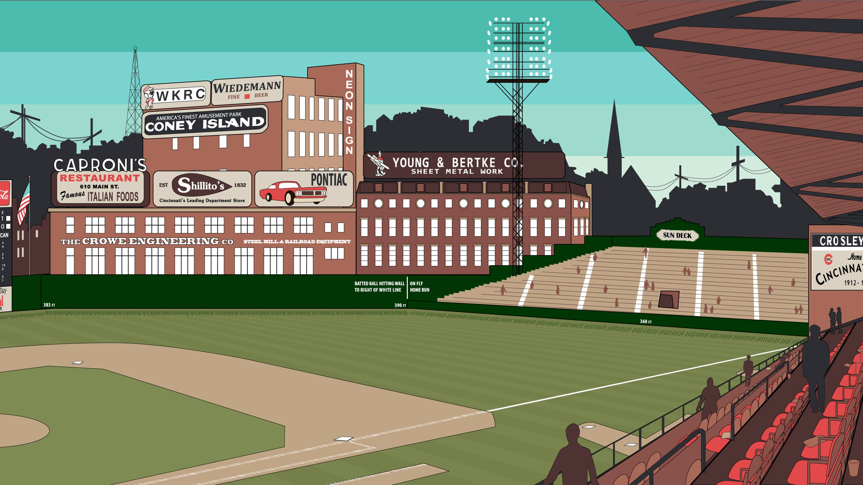 Check Out The Crosley Field Mural Design