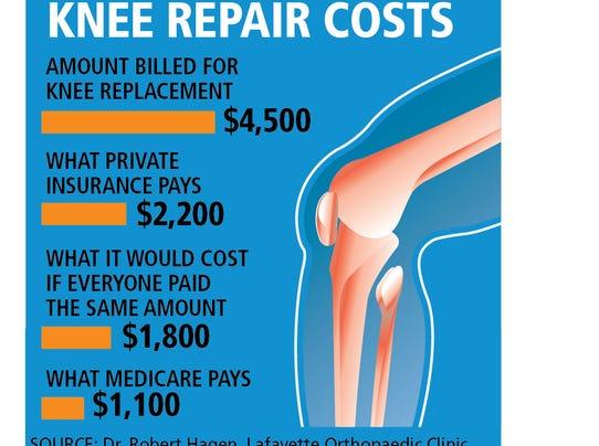 5-25.G Knee Repair Cost RGB.jpg