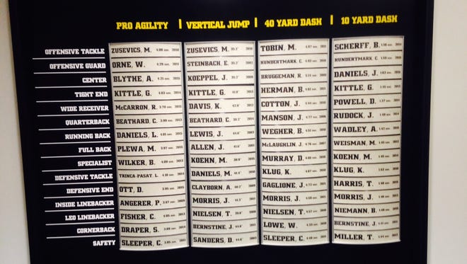 LeShun Daniels hold the Ferentz-era records in the bench press and pro agility drills at the running back position.