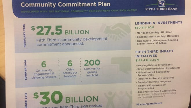 Fifth Third announced a plan Friday, Nov. 18, 2016 to invest $30 billion through 2020 in its 10-state territory where it operates.