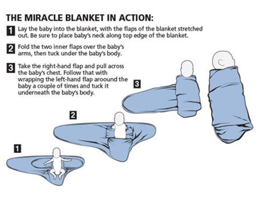 The Miracle Blanket.