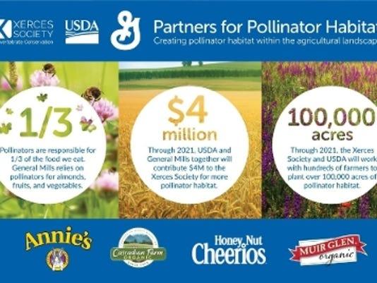 Partners for Pollinator Habitat