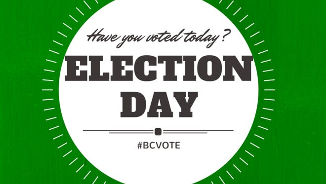 The Battle Creek City Commission election is today.