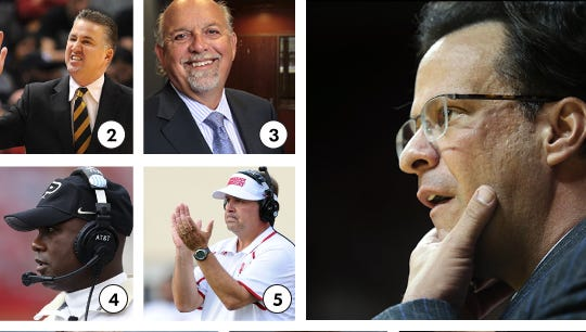 Five university coaches are among the highest-paid public employees in Indiana, alongside a university president and Citizens Energy Group employees.