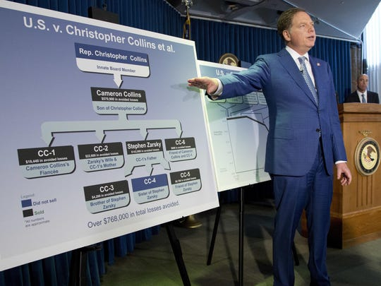 Geoffrey Berman, the United States Attorney for the