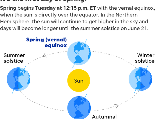 031918-Spring-equinox_Online