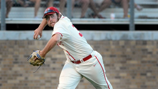 New Mexico third baseman Carl Stajduhar prepares to fire a ball to first base in the NCAA baseball tournament in Lubbock, Texas. Stajduhar is a former Rocky Mountain High School Lobo.