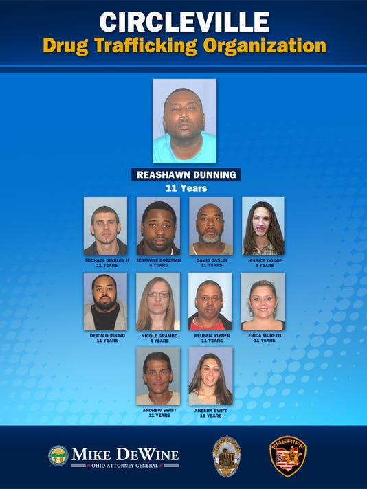 636026320141601342-Circleville-Drug-Trafficking-Organization.jpg