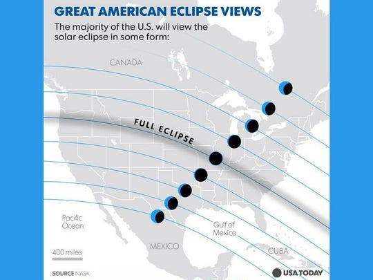 What type of eclipse can be seen across the U.S., Source: NASA