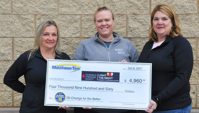 Matthews Tire office administrator Jennifer Brockman (left) and Matthews Tire Controller Debbie Duesing (right) present a $4,960 check to Leukemia and Lymphoma Society's local Light the Night Campaign Manager Megan Kreuter.