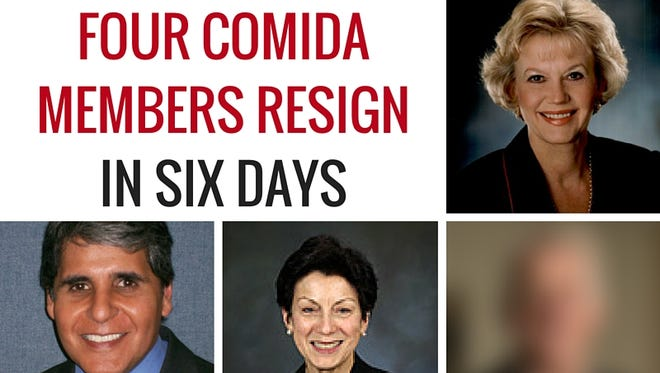 "When she resigned Friday, May 20, then-Chair Theresa Mazzullo said, ""I want to see the integrity of COMIDA restored."""