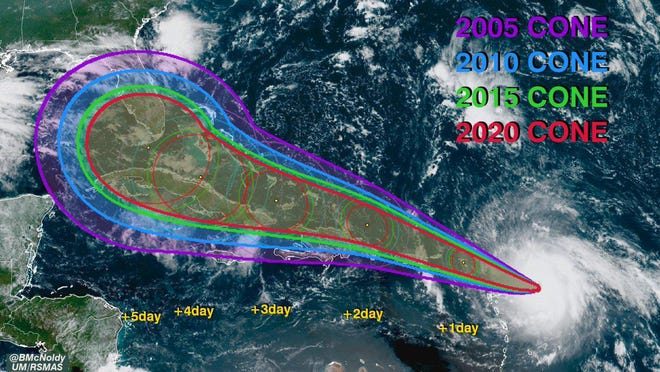 Changes in the hurricane forecast cone's accuracy since 2005 as provided by Brian McNoldy, a senior researcher at the University of Miami's Rosenstiel School of Marine and Atmospheric Science. This is not a current forecast. This is a model cone overlaid on 2017's Hurricane Irma.