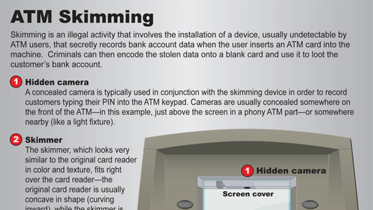 Tips on what to do if you're a victim of ATM skimming, and