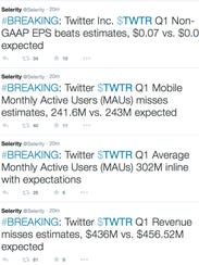 Financial firm Selerity tweeted Twitter's financial