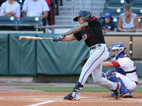Red Wings Byron Buxton continues to swing a hot bat