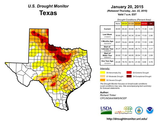 The U.S. Drought Monitor says most of Texas is out of drought, yet new satellite data show that groundwater levels haven't recovered.