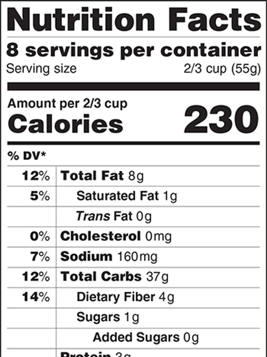 What Is The New Proposed Food Labels Fda