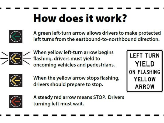 A flyer for the new traffic signal