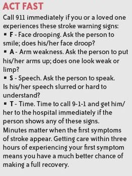 Know the signs & symptoms of stroke: