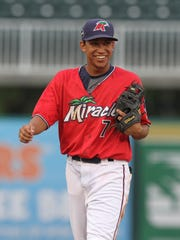 Fort Myers Miracle Engelb Vielma prepares to take the