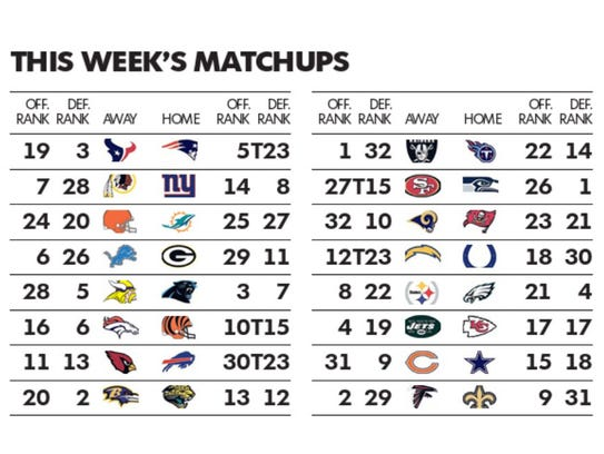 this weeks nfl matchups nfl schedule for this week
