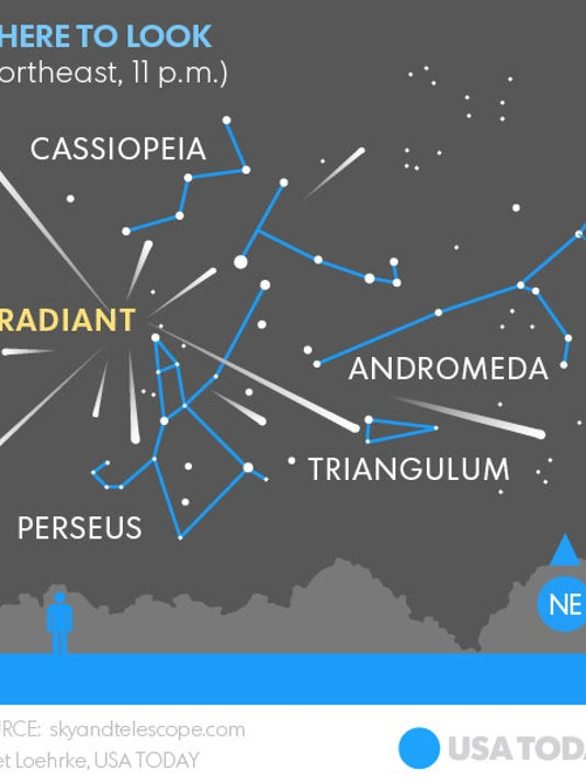 635749776921282344-meteor-guide