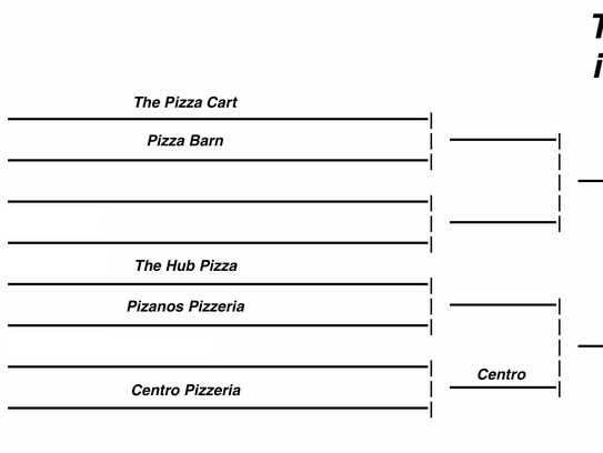 This randomly generated bracket will help find the