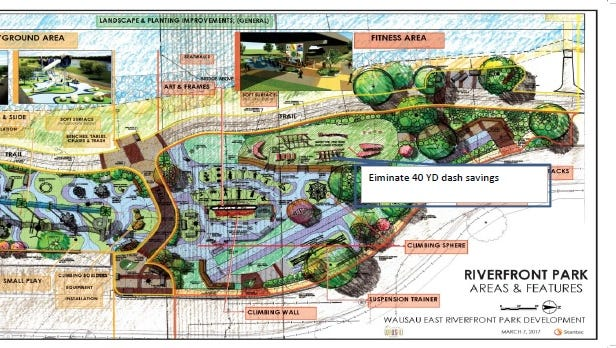 Under the most recent renderings, the game area and the 40 yard dash track will not be built in the Riverlife Park.