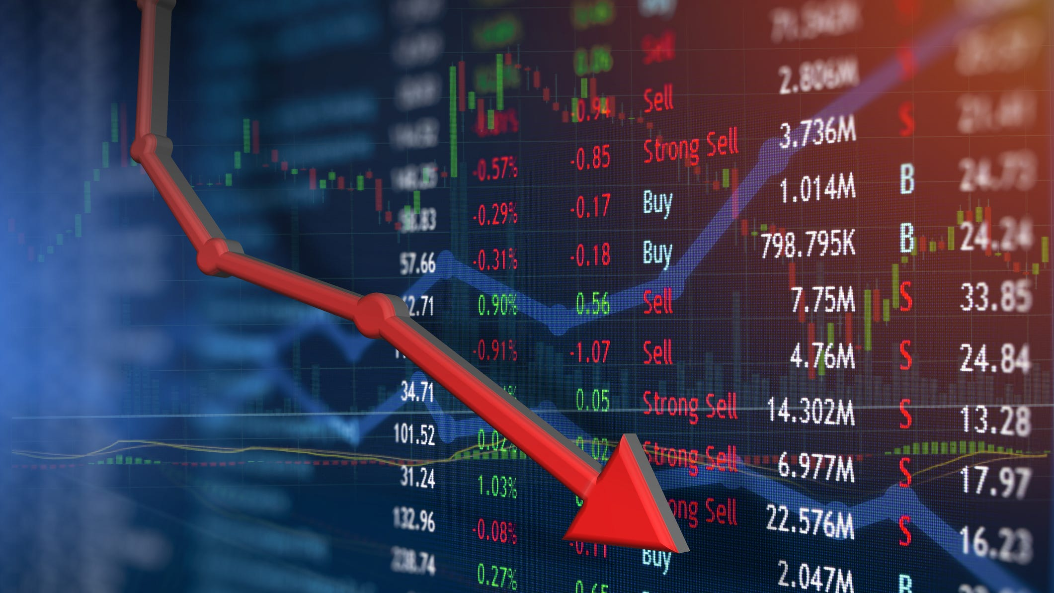 Dow Jones industrial average for today: Why did stocks fall?