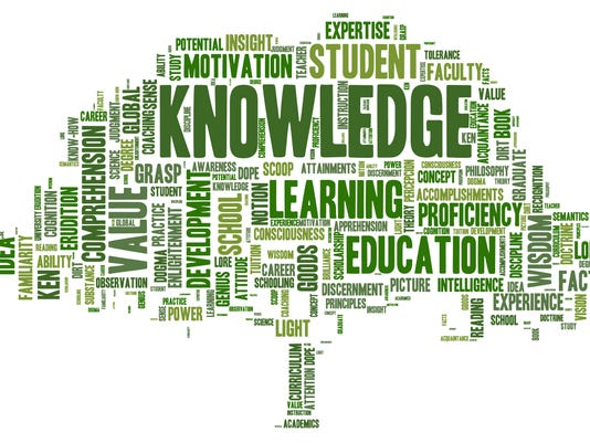 "Word cloud containing depicting ""tree of knowledge"""
