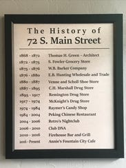 A list of the former residents of 72 S. Main St. hangs