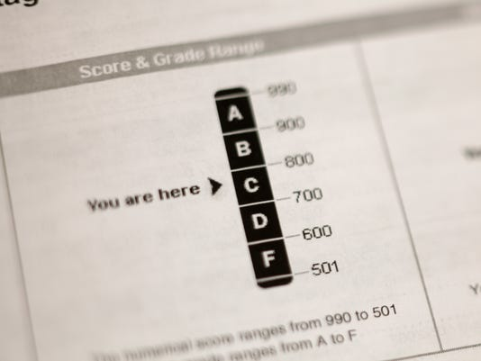 Ask an expert: Bad credit issues (Part 2 of 2)